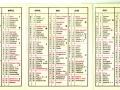 Kalender1970 SeiteA1